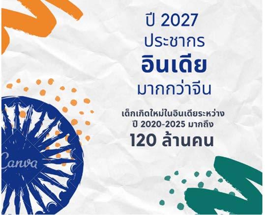 ปี 2027 ประชากรอินเดียมากกว่าจีน